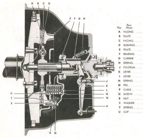 2643 best images about jeep on pinterest | old jeep ... 134 f head engine diagram