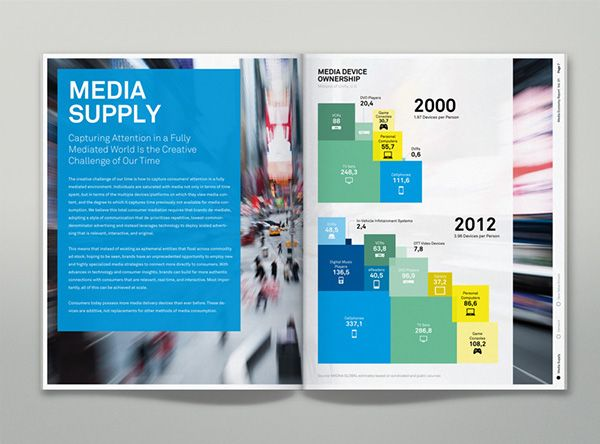 Editorial- and Information-Design for the first Media Economy Report for IPG…