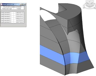 buildz: Calculating Pour Volumes