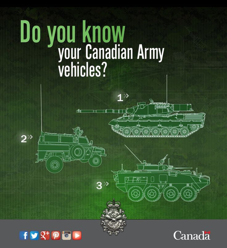 http://www.army-armee.forces.gc.ca/en/index.page