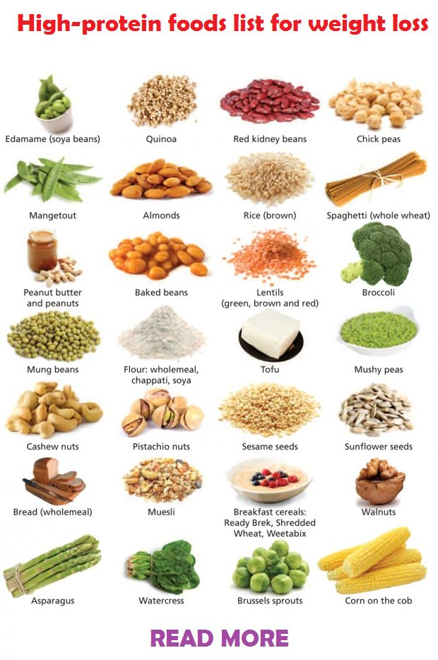 High Protein Foods List For Weight Loss (Besides Meat