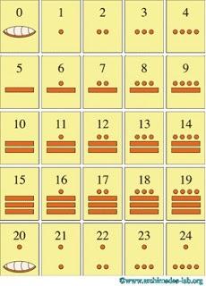 asi eran como los mayas escribian sus numeros.