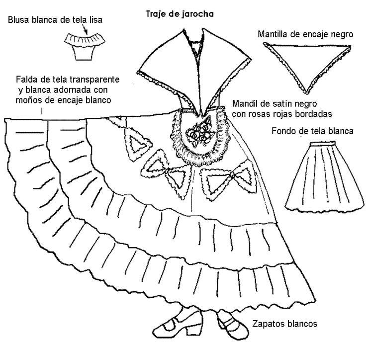 trajes regionales de veracruz | Jarocha veracruzana, Traje típico de veracruz, México. Gif animado
