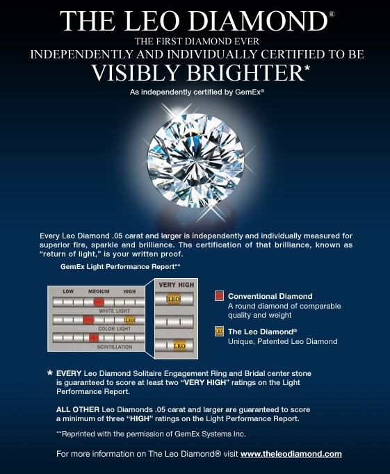 The Leo Diamond®...The first diamond ever certified to be visibly brighter
