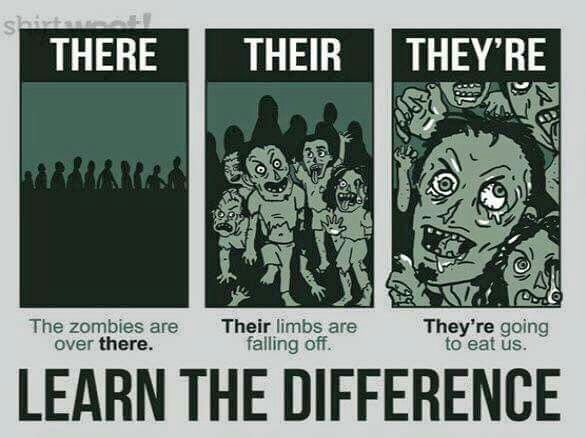 Resultado De Imagen Para Grammar Memes Gramaticales Grammar Nerd English Classroom Displays Grammar Jokes