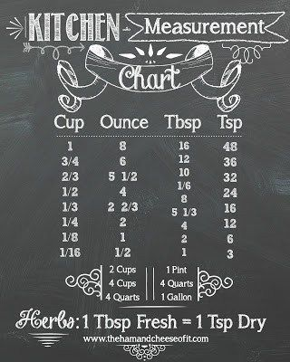 FREE Kitchen Chalkboard Printables - The Ham & Cheese of It