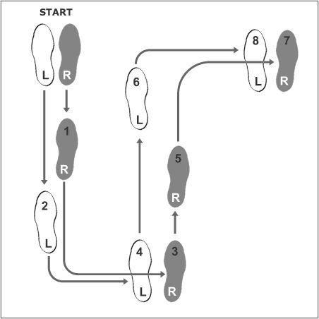 D F Ac B D Ef Cd B on Rumba Dance Diagram