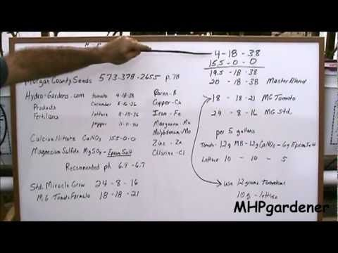 Hydroponic Fertilizer: What I Use & How to Mix It. MHP Gardener.