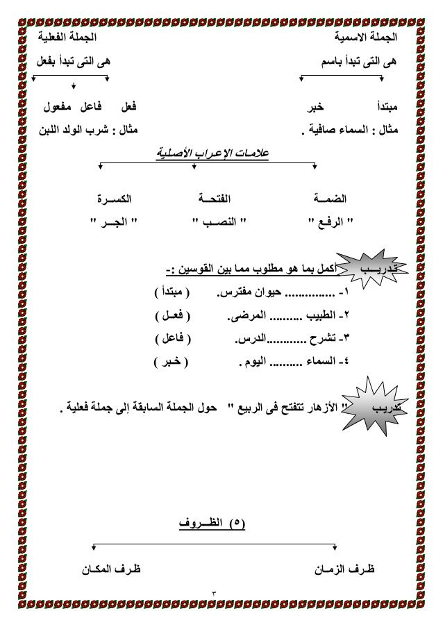 مراجعة نحو 5ب ت1 Learning Arabic Arabic Worksheets Teach Arabic