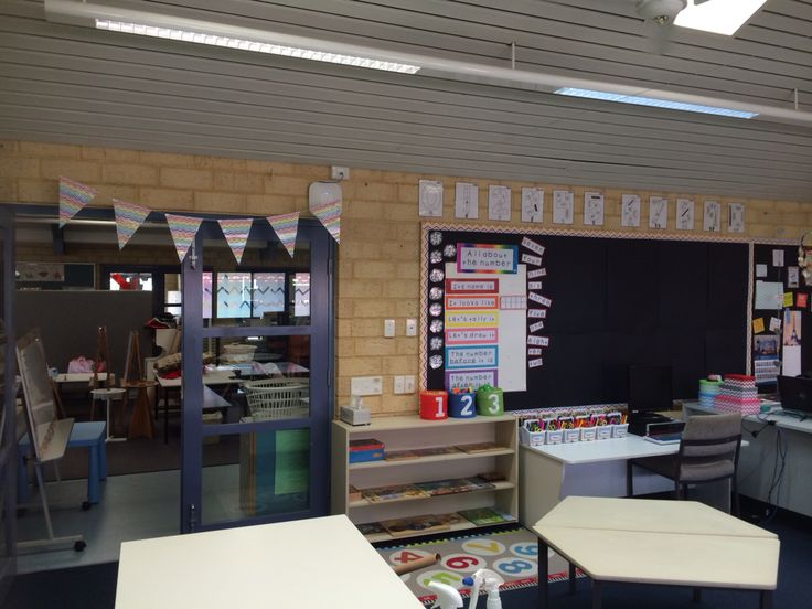 Numeracy wall and doors that enter in to the wet area (under construction). More colour and chevron!