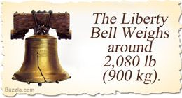 Fact about Liberty Bell