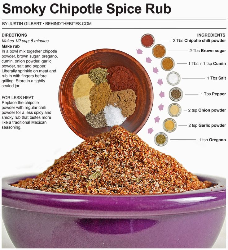 So easy to make your own! #spices #BBQ #crazedcook