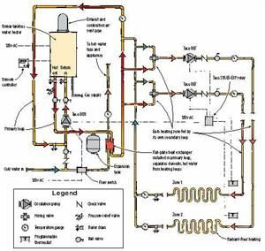 tankless water heater and radiant heating