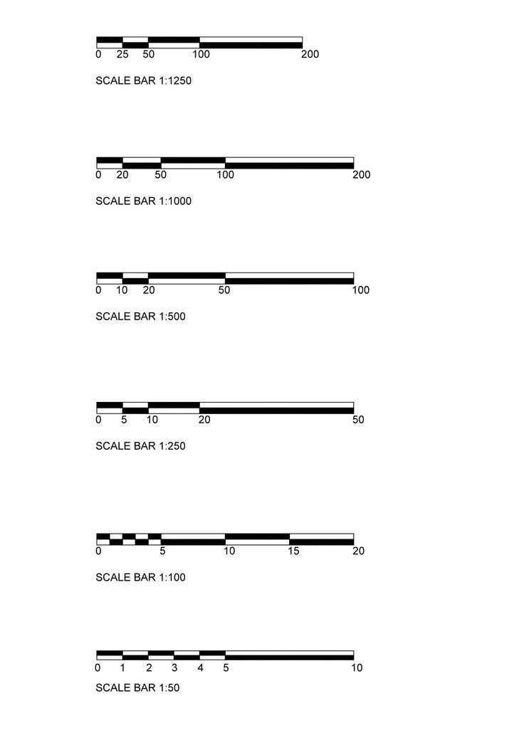 47 best images about Drawing - Scale Bar on Pinterest ...