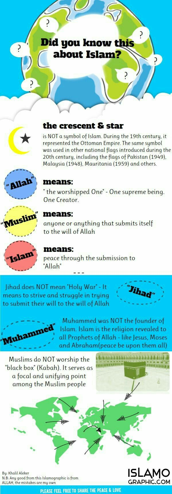 29 best easy way to learn islam images on pinterest islamic did you know this about islam infographic buycottarizona