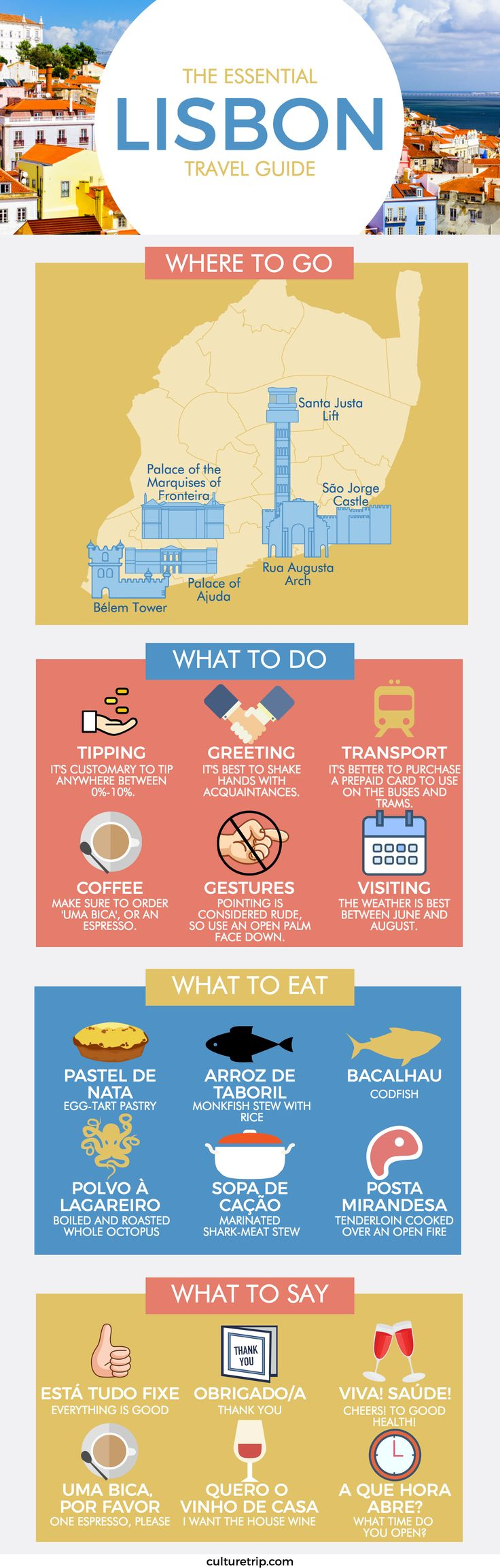 The Ultimate Travel Guide to Lisbon (Infographic) ✈✈✈ Don't miss your chance to win a Free Roundtrip Ticket to anywhere in the world **GIVEAWAY** ✈✈✈ https://thedecisionmoment.com/free-roundtrip-tickets-giveaway/