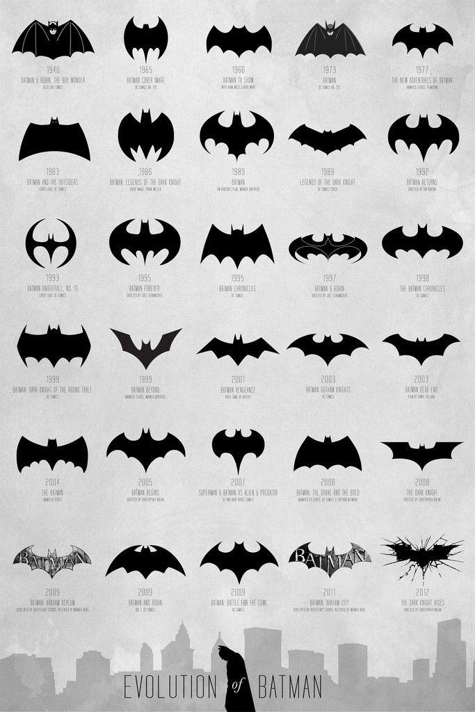 Batman: An Illustrated Evolution.