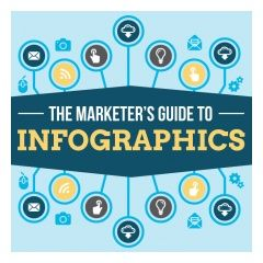 [The marketer's guide to infographics] Pretty and pretty useful: How to create awesome infographics