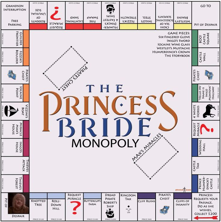 Princess Bride Monopoly. Player who can quote the most lines from memory goes first.