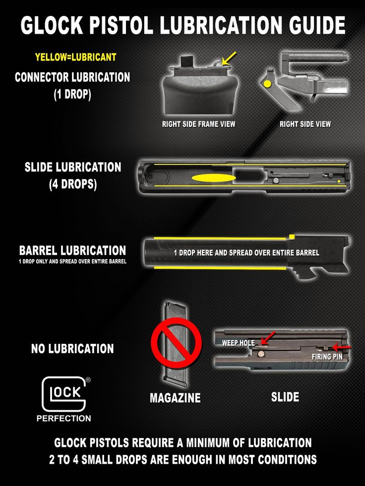 glock lubrication - Google Search