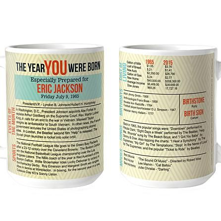 A Personal Creations Exclusive! Top news stories, then and now pricing, big sports news, music, Academy Award winners; who shares your birthday?   What were the events of the month of your birthday?  Who were our President and Vice President?  These questions are all answered on our New Year You Were Born 15 oz. ceramic mug!