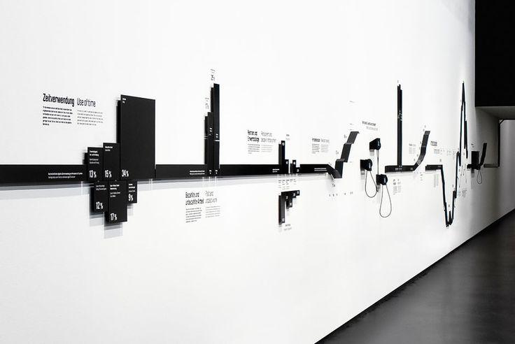 ART+COM:Statistics strip