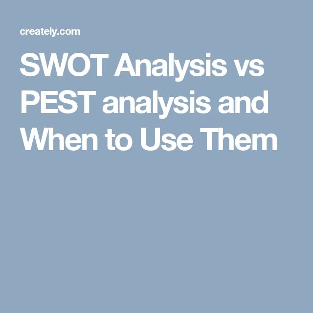 15 best Swot images on Pinterest Business planning, Project - what is swot analysis