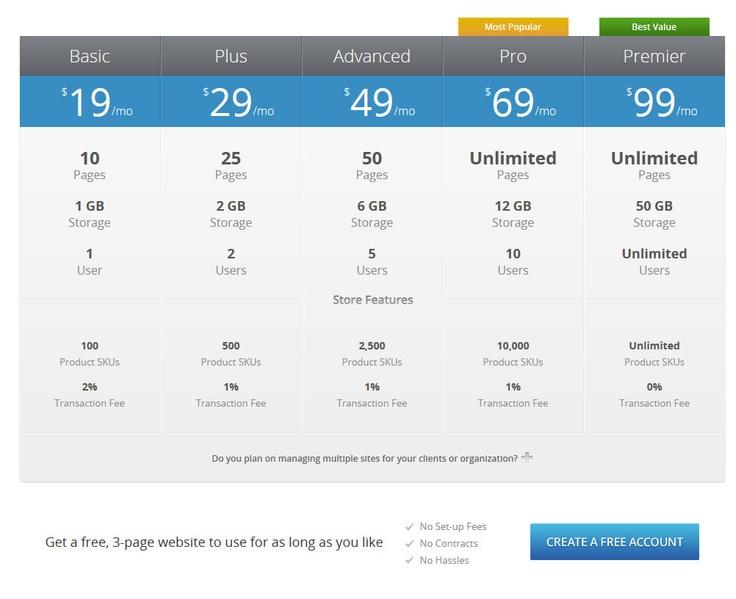 17 best comparison table images on Pinterest Info graphics - comparison grid template