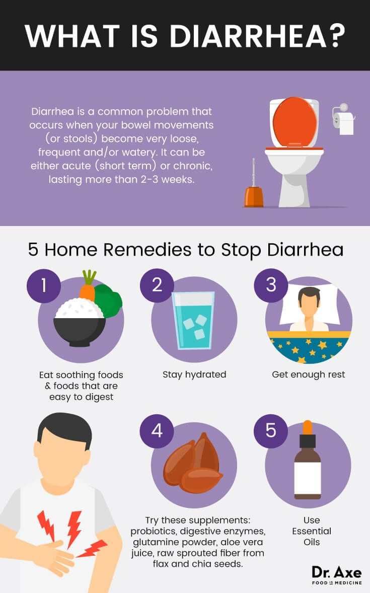 How to stop diarrhea fast with 5 home remedies - Dr. Axe http://www.draxe.com #health #holistic #natural