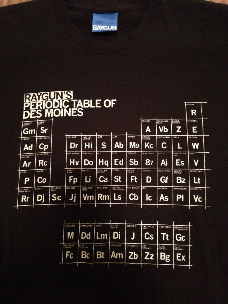 95 best my raygun collection images on pinterest iowa periodic raygun periodic table of des moines 13 urtaz Gallery