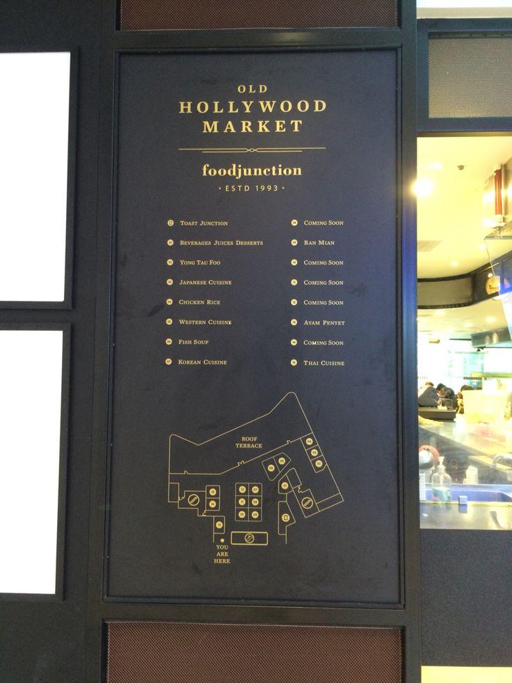 Hollywood market board