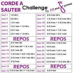 Le Challenge Corde à sauter by fitmaforme, le programme