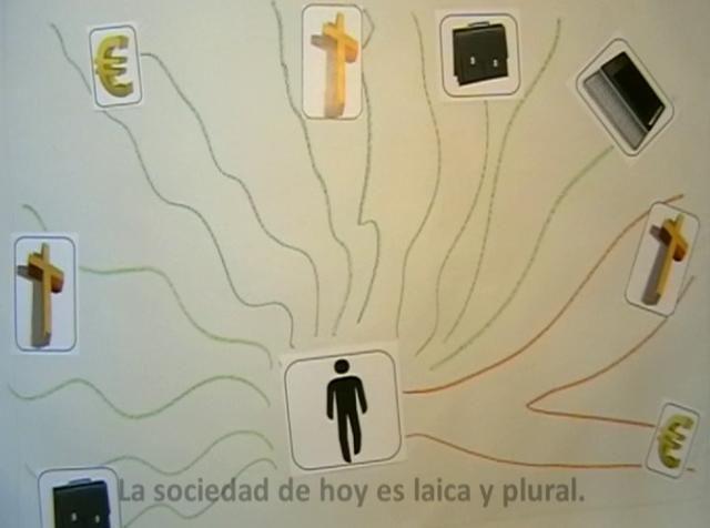 MARCO DE EVANGELIZACION by ma.com. MOTIVACIóN DE LA PRESENTACIóN DEL MARCO DE EVANGELIZACIóN DE LOS CENTROS MARISTAS - PROVINCIA MEDITERRáNEA