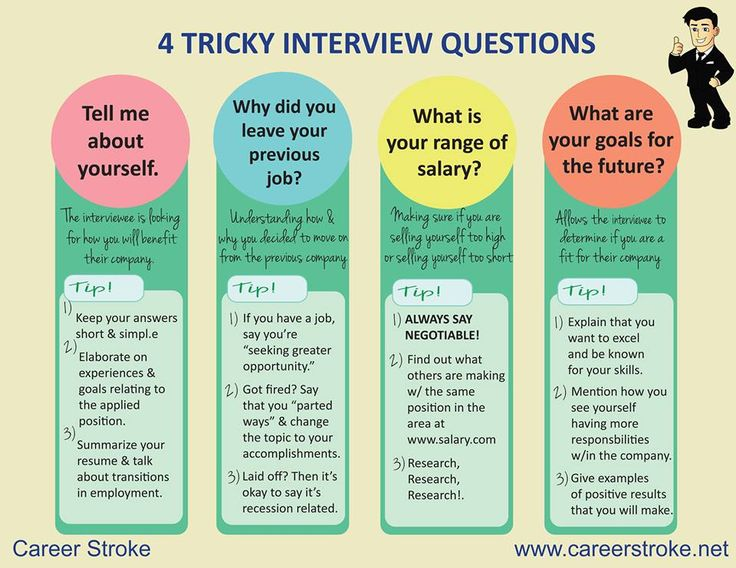 How To Get A Job 4 Tricky Interview Questions Answer Them
