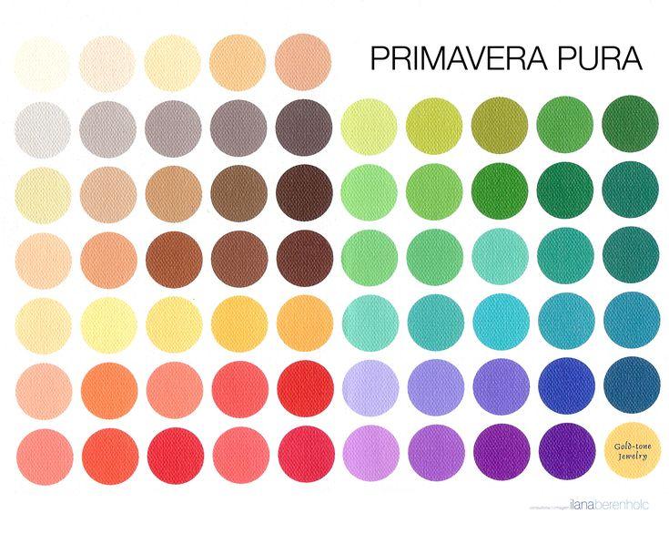"""Essas são as cores da sua cartela, lembra do que conversamos, pra começar a usar cor, você pode pensar nos tons mais neutros + cores mais coloridas, ou mesmo combinar neutros """" não óbvios"""" e assim criar looks limpos mas interessantes."""