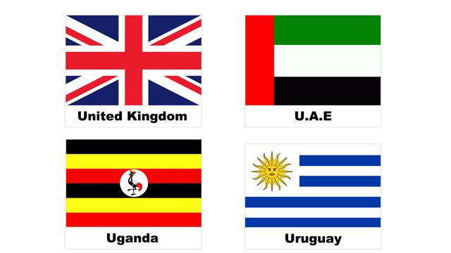 World Flags (with names)
