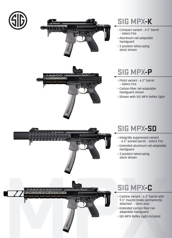 Sig Sauer submachine guns