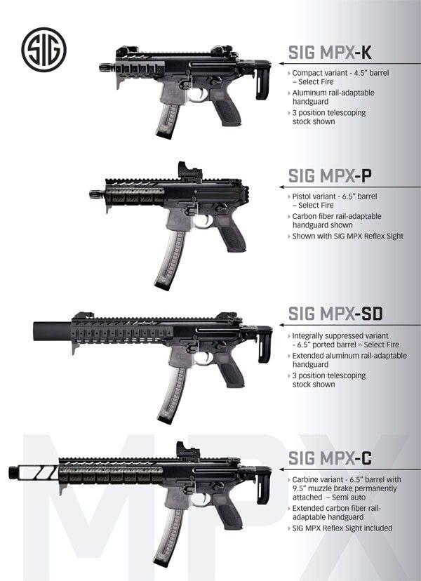 Sig Sauer submachine guns