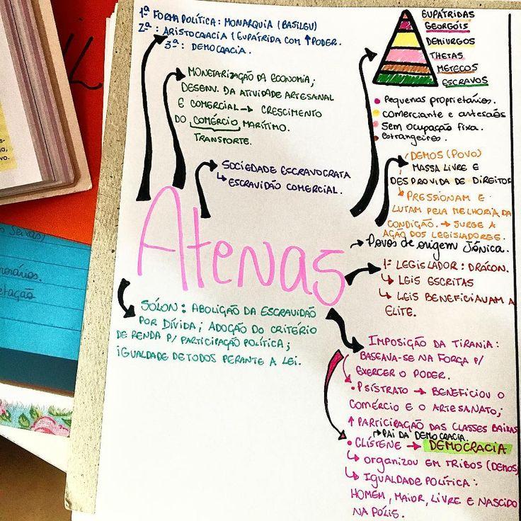 HISTÓRIA - ATENAS