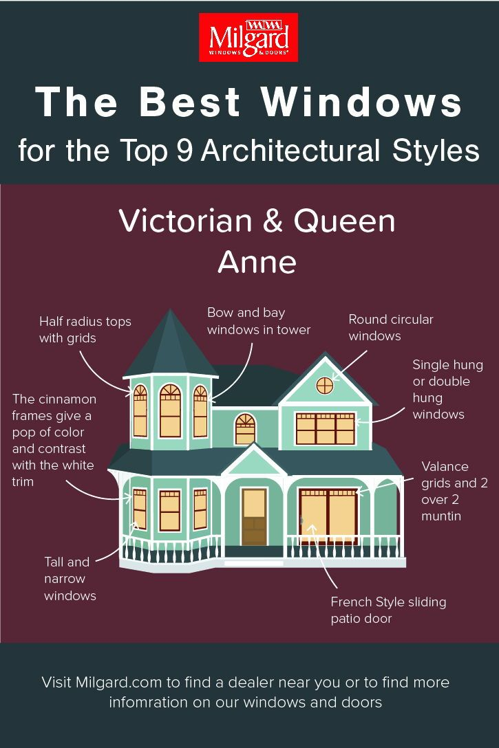 Victorian Queen Anne Home Window Ideas Go Bold And Beautiful With Queen Anne And Victorian Architectural Styl Architecture Fashion Queen Anne House Queen Anne