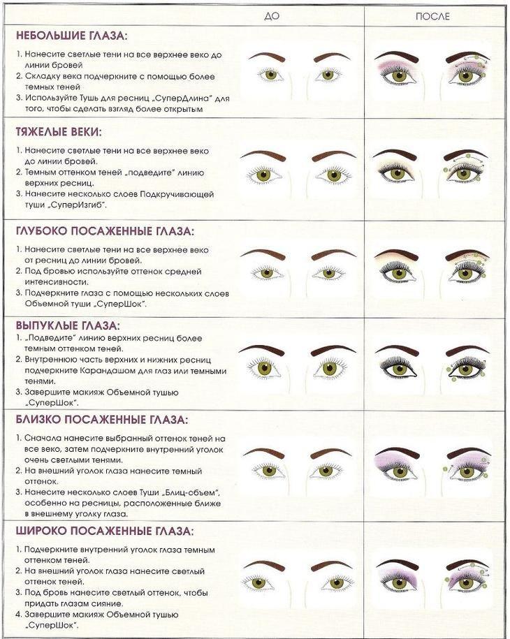 правила макияжа глаз с картинками уже юных