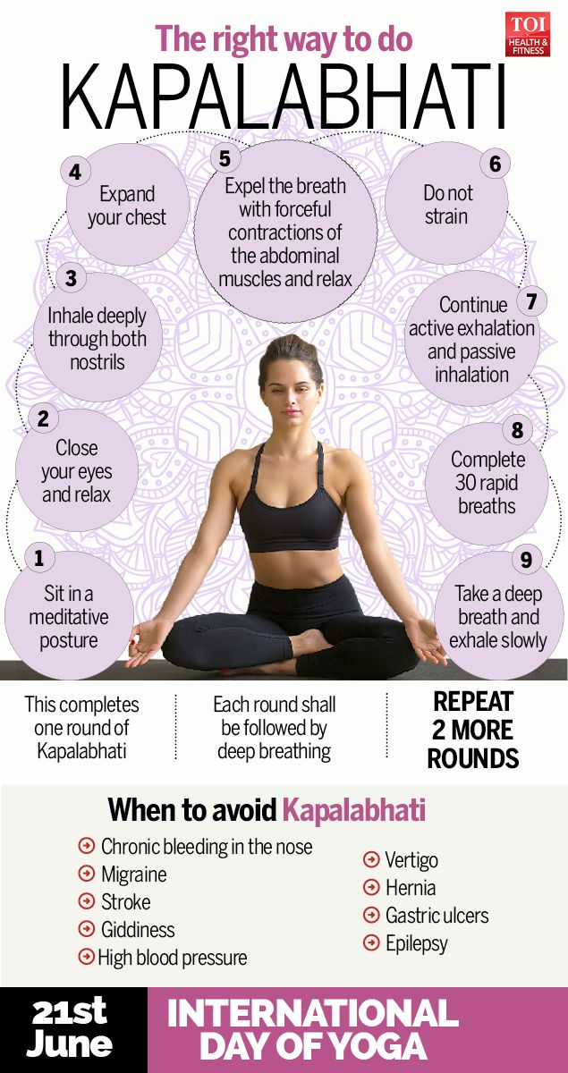 Infographic: This is how you should do Kapalabhati - Times of India