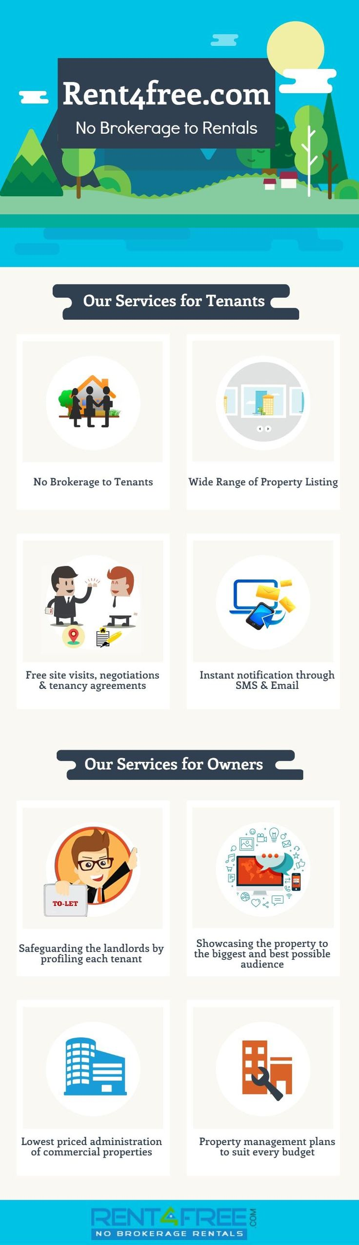 Rent4free.com is the only dedicated portal for rentals and the next big thing happening in the Indian rental market.We are providing value added services to tenants from site visits to registering the signed contract all with no brokerage charged to tenants. For more details visit https://rent4free.com