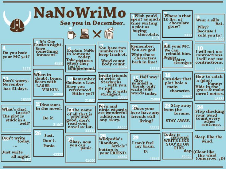 NaNoWriMo...Fairly certain there's no way I could keep that up, especially since I can't even come up with an idea to start with. But I like this calendar and I hope that at some point in my life I can pull off NaNoWriMo.