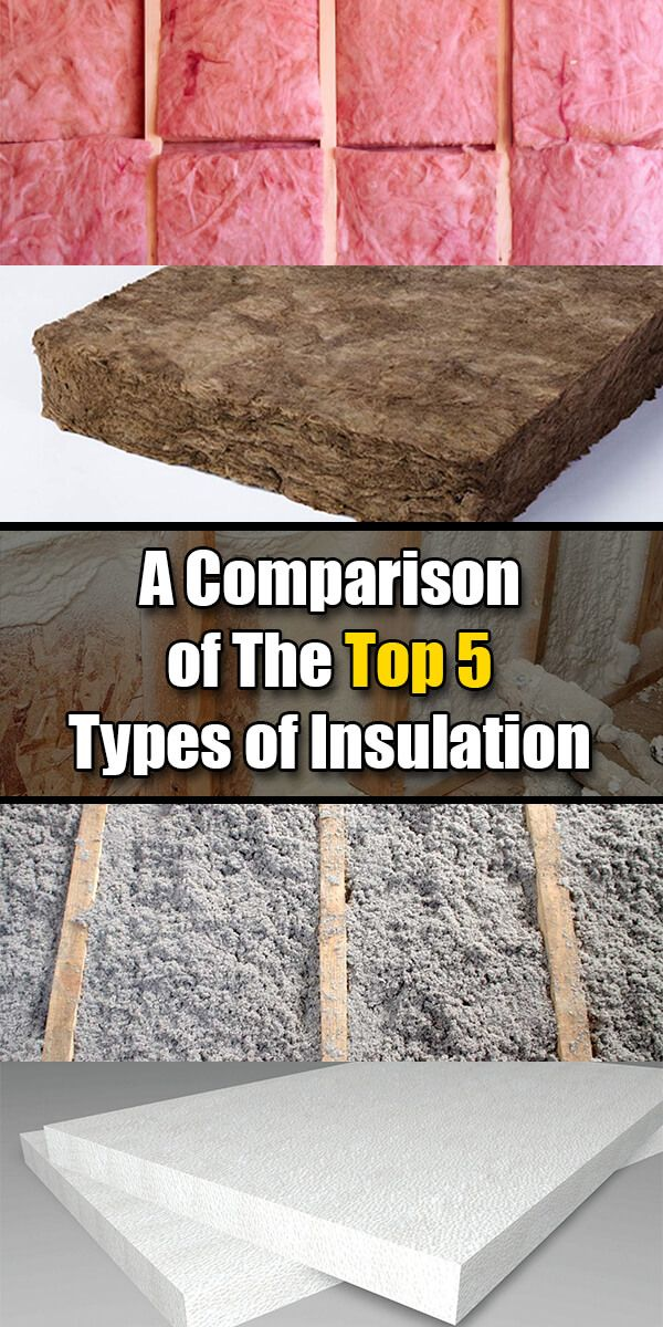 A Comparison Of The 5 Most Popular Types Of Insulation Easy Home Concepts Types Of Insulation Home Insulation Cheap Insulation