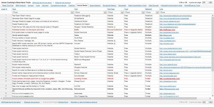 HD wallpapers chart of accounts vas