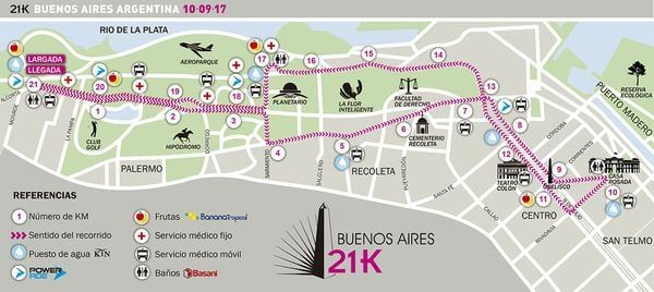 El recorrido de la competencia (Maratón Buenos Aires)
