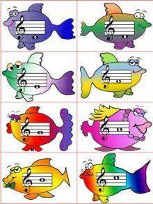Noty ryby