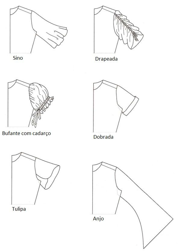 Tipos de mangas usadas em peças de vestuário