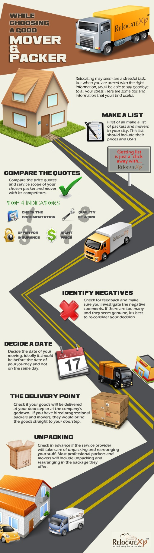 How To Choose The Best Packers and Movers